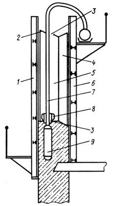 Подобрать кран для вертикальной транспортировки бетонной смеси штукатурка цементным раствором по маякам технология