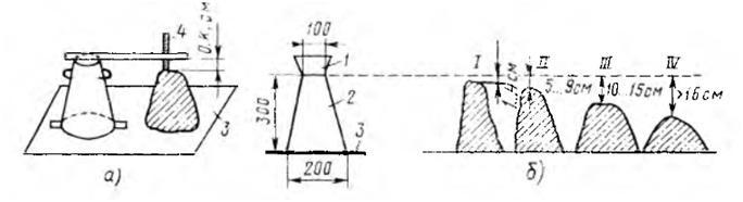 Интенсивность укладки бетонной смеси определяется воронеж цементный раствор