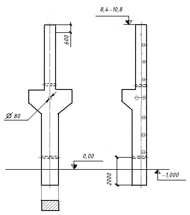 Цилиндрические железобетонные колонны форма железобетонного забора
