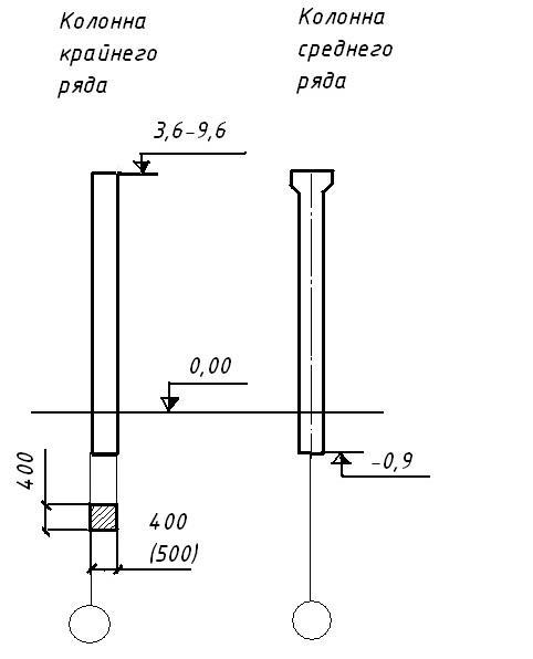 Вес колонн железобетонных плиты ребристого перекрытия