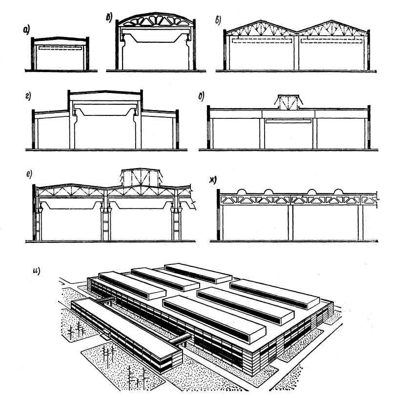 Основные типы одноэтажных