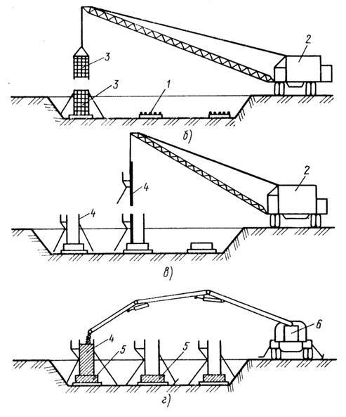 Бетонные работы способы подачи и укладки бетонной смеси бетон воронеже
