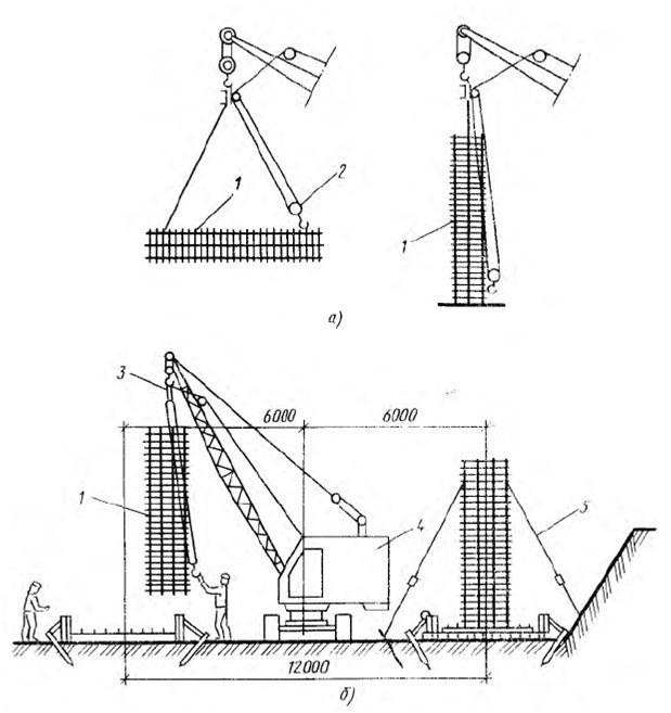 схема строповки, б - схема