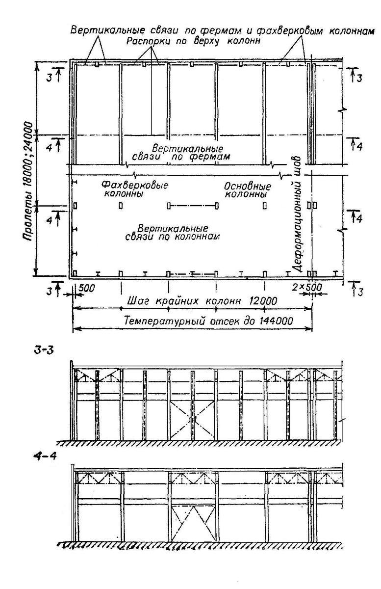 Схемы связей производственных зданий