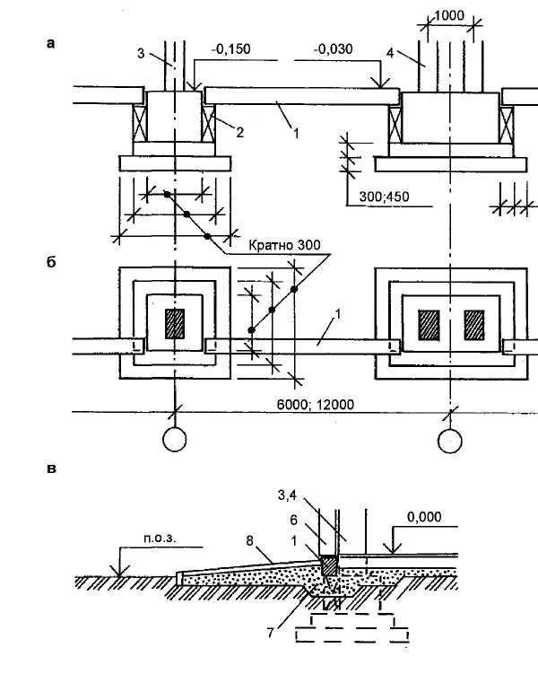 Гидроизоляция металлических колонн промышленных зданий гидроизоляция коробчетого фундамента